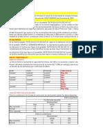 DemandaCalefaccionRefrigeracionMMensualURSA1