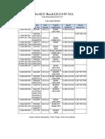 Volvo ECU List Bosch LH 2.4