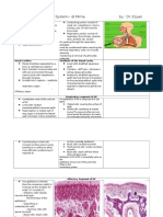 Histology of Respiratory System