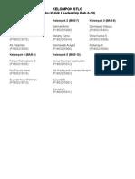 Daftar Kelompok Kubik Leadership