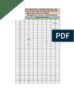 18707Final answer key for MT(T) & HR.pdf