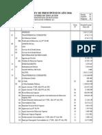 Proyecto de Ley de Presupuesto 2016 Educación Superior
