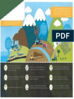 Afiche Propuesta Ley de Aire Limpio Peru