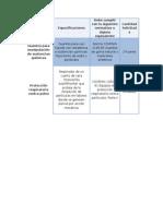EPP de Acuerdo Al Riesgo