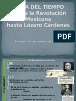lineadetiempoMexico