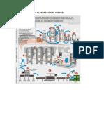 Diagrama de Flujo Elaboracion de Cerveza