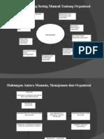 Pertanyaan Yang Sering Muncul Tentang Organisasi