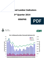 Bcltc Sla Indicators 3q 2014
