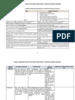 Cuadro Comparativo Sobre Los Enfoques Tradicionales y Recientes en Gestión Educativa