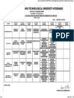 M.tech 1-2 R13 Timetable