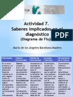 Saberes implicados en el diagnóstico