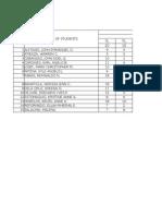 Teacher Froilan (Summary of Grades)