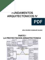 Fundamentos Arquitectonicos IV - Ucsm 2015