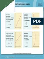 Gráficas y Ecuaciones Matemáticas en Física y Química