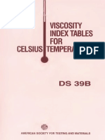 Viscosity Index