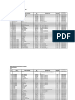 01 Daftar Mahasiswa Penerima Beasiswa PPA Tahun 2015 Tahap 1
