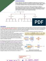 Tema3.ProcesosConformadoFrio.MaterialesMetalicos.pdf