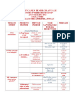 Planificare Anuala 20152016 Gr. Mica