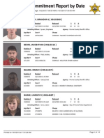 Peoria County booking sheet 10/03/15