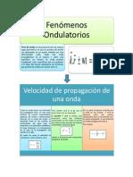 Fundamento Conceptual (Fenómenos Ondulatorios)
