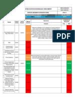 Matriz de cumplimiento SSOMA RIO BRAVO.pdf