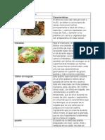 Gastronomía Indígena