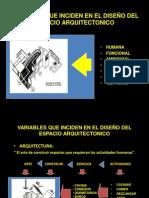 Diseño Arquitectonico Variables
