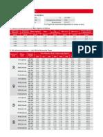 Lajes Mistas Nervuradas Tabelas Referenciais