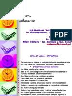 Salud sexual- Clase Ciclo Vital