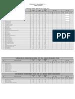 Formato de Válvulas Neumáticas 2013