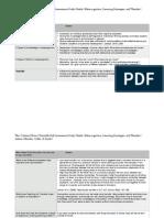 pdfworksheetedpsychpres