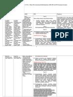 Matriks Perbandingan Antara UU, IHR Dan RUU