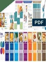Adesão à dieta.pdf
