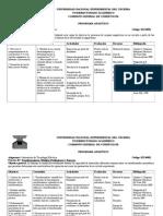 Programa Analitico Lab Tecnología