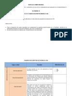 Actividad 15 Cuadro Descriptivo Modelo OSI