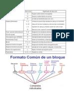 CNC Programan Basic