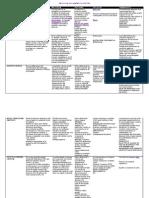 Patologia Del Aparato Digestivo