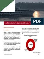 1.3. Infrastructura Si Echipare Tehnico-edilitara