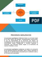 Ciclo-Geologico