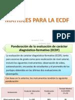 Matrices EDCF