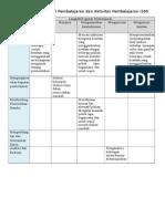 1. Sintak Model Pembelajaran