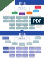 European Commision 2014