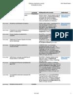 Historia económica y social de América Latina (Cronograma)
