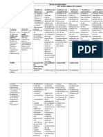 Tipos de Auditoria Trabajo Resumen
