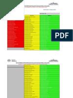 Resumen de Requerimientos Fonacide 21-08-15