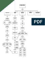 Mapa Conceptual acerca de la explicación