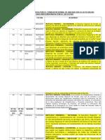Acuerdos de Consejo Regional Emitidos Hasta El 09 de 18 Set 2015