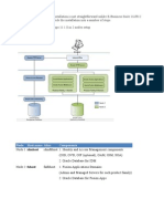 01 Setting up Identity and Access Management Node.pdf