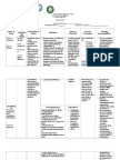 Drug Study Form Oxy