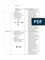 Physical and Chemical Properties Coursework
